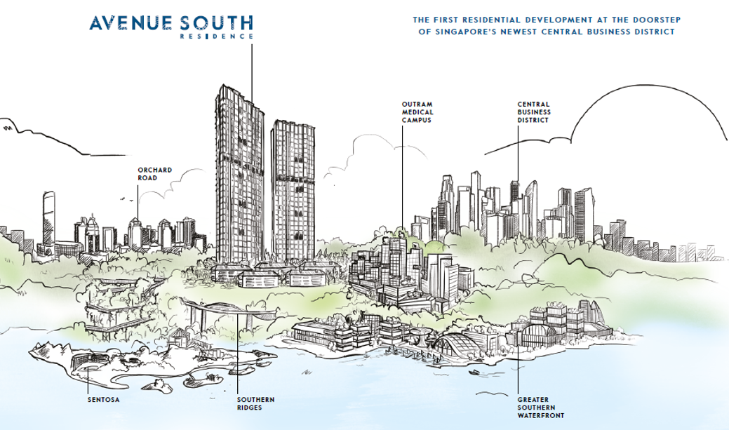 Avenue-South-Residence-condo-uol-silat-avenue-artwork-singapore